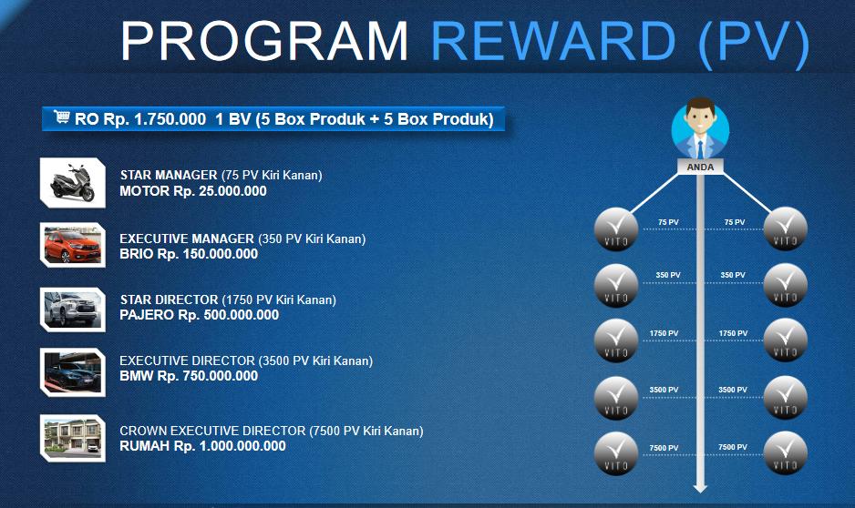 Reward Vito